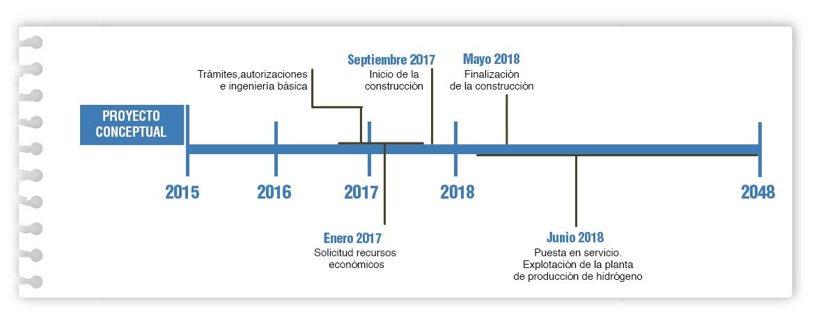 cronologia-vitale